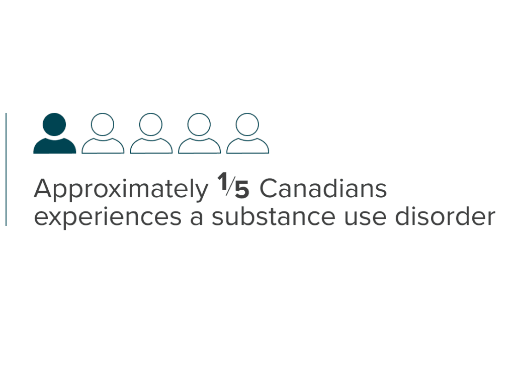 Stat about drug use